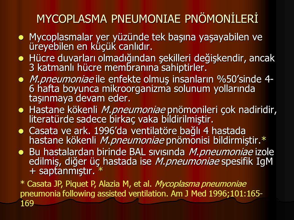 MYCOPLASMA PNEUMONIAE PNÖMONİLERİ Mycoplasmalar yer yüzünde tek başına yaşayabilen ve üreyebilen en küçük canlıdır. Mycoplasmalar yer yüzünde tek başı