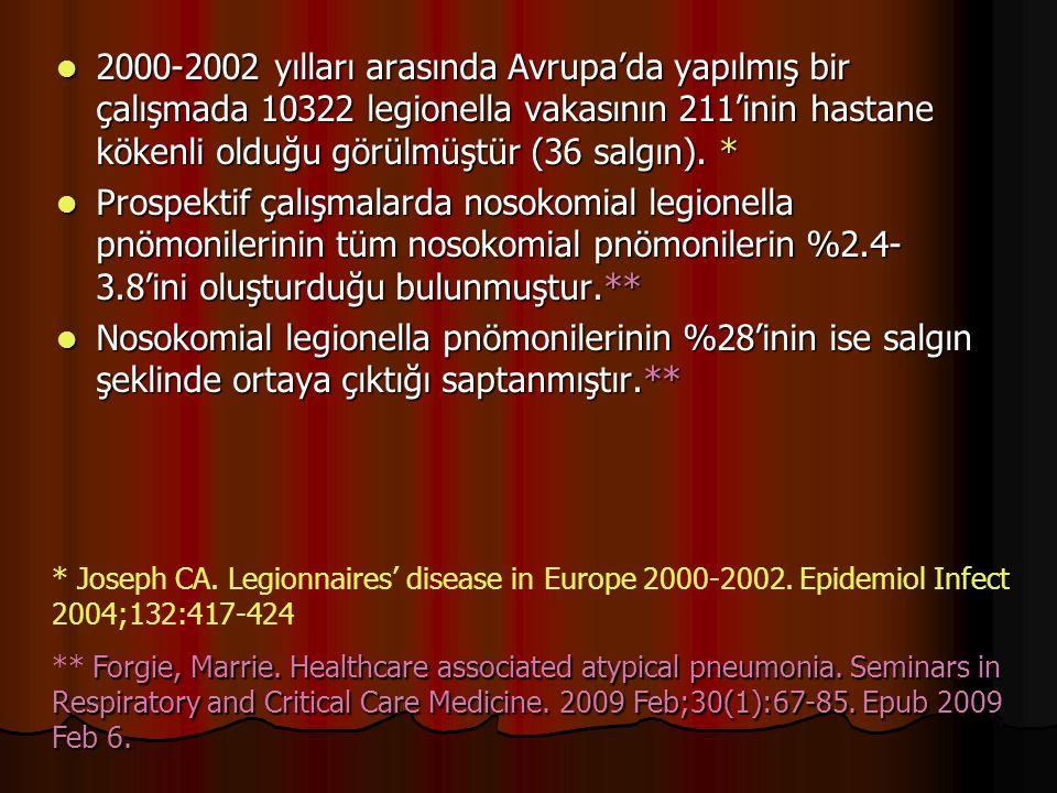 2000-2002 yılları arasında Avrupa'da yapılmış bir çalışmada 10322 legionella vakasının 211'inin hastane kökenli olduğu görülmüştür (36 salgın). * 2000