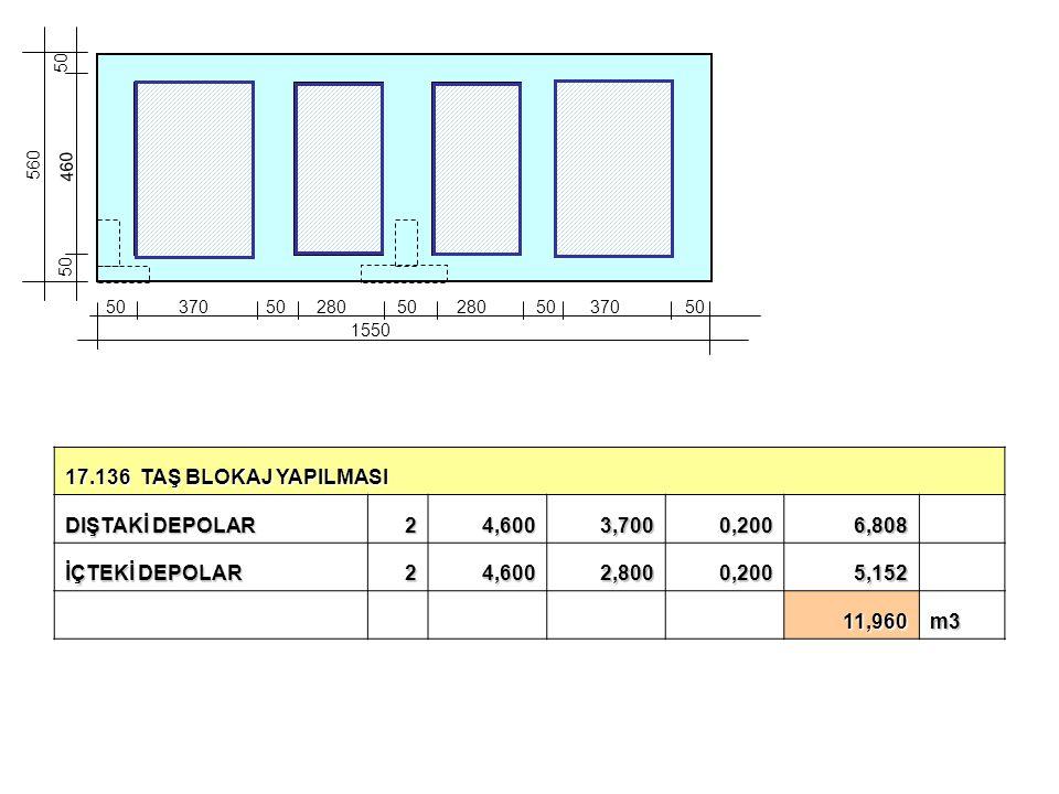 17.136 TAŞ BLOKAJ YAPILMASI DIŞTAKİ DEPOLAR 24,6003,7000,2006,808 İÇTEKİ DEPOLAR 24,6002,8000,2005,152 11,960m3 50 37028037028050 460 560 1550 50