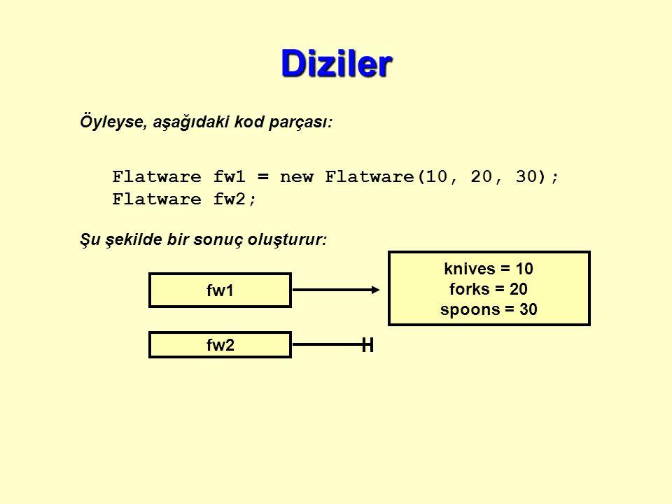 Öyleyse, aşağıdaki kod parçası: Flatware fw1 = new Flatware(10, 20, 30); Flatware fw2; Şu şekilde bir sonuç oluşturur: knives = 10 forks = 20 spoons = 30 fw1 fw2 Diziler