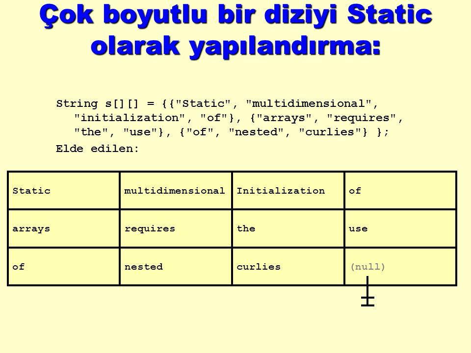 String s[][] = {{ Static , multidimensional , initialization , of }, { arrays , requires , the , use }, { of , nested , curlies } }; Elde edilen: Çok boyutlu bir diziyi Static olarak yapılandırma: Static arrays of multidimensional requires nested Initialization the curlies of use (null)
