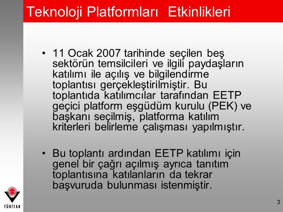 4 Çalıştay Başvuruları Yapılan başvurular, 16 Şubat 2007 tarihinde Arçelik ev sahipliğinde gerçekleştirilen geçici Platform Eşgüdüm Kurulu toplantısında değerlendirilmiştir.