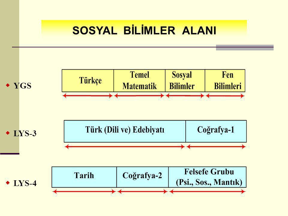  YGS  LYS-3  LYS-4 SOSYAL BİLİMLER ALANI
