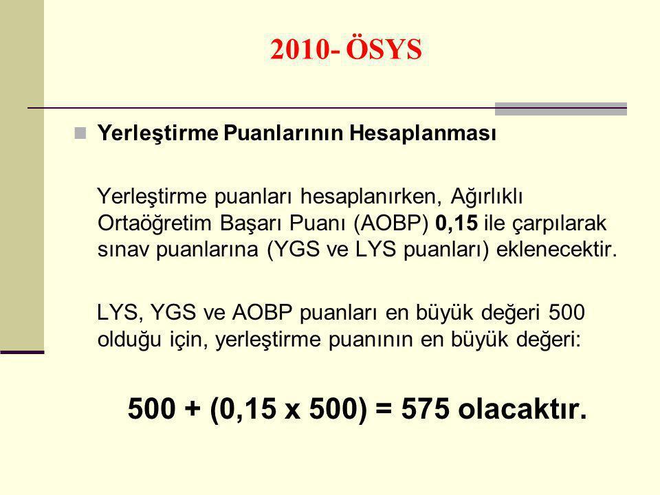 2010- ÖSYS Yerleştirme Puanlarının Hesaplanması Yerleştirme puanları hesaplanırken, Ağırlıklı Ortaöğretim Başarı Puanı (AOBP) 0,15 ile çarpılarak sınav puanlarına (YGS ve LYS puanları) eklenecektir.