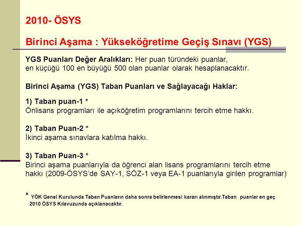 2010- ÖSYS İkinci Aşama : Lisans Yerleştirme Sınavları (LYS) Sınav Tarihi : Haziran ayının ikinci yarısında (bir ya da iki hafta sonunda) Sınavlar: 1.