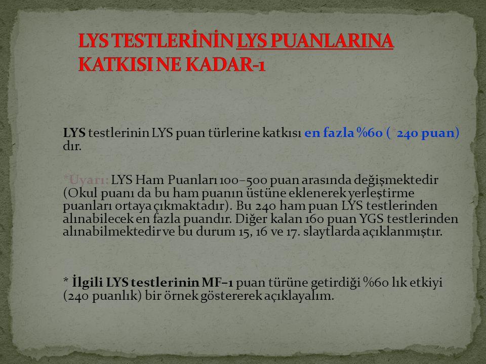LYS testlerinin LYS puan türlerine katkısı en fazla %60 (*240 puan) dır. *Uyarı: LYS Ham Puanları 100–500 puan arasında değişmektedir (Okul puanı da b