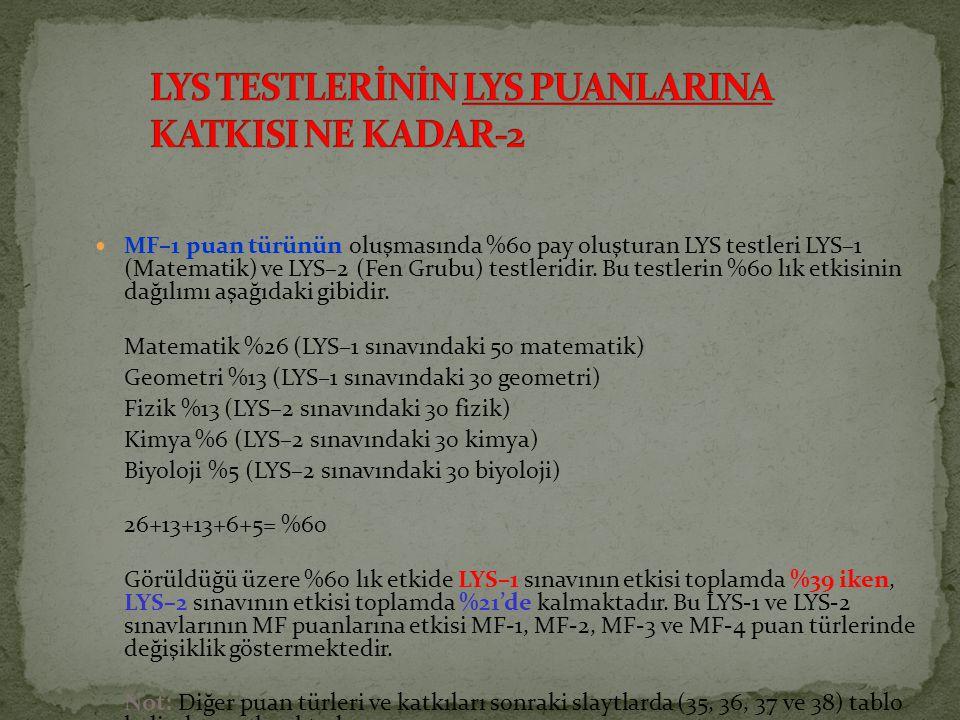 MF–1 puan türünün oluşmasında %60 pay oluşturan LYS testleri LYS–1 (Matematik) ve LYS–2 (Fen Grubu) testleridir. Bu testlerin %60 lık etkisinin dağılı