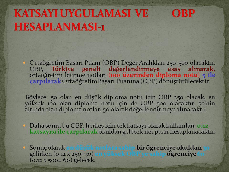 Ortaöğretim Başarı Puanı (OBP) Değer Aralıkları 250-500 olacaktır. OBP, Türkiye geneli değerlendirmeye esas alınarak, ortaöğretim bitirme notları (100