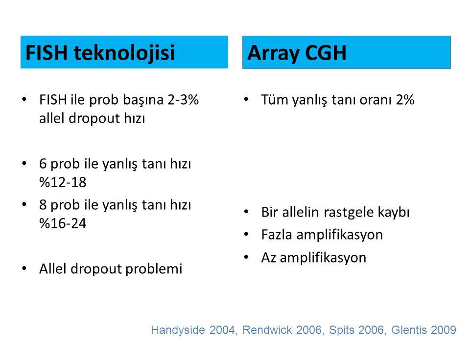 FISH teknolojisi FISH ile prob başına 2-3% allel dropout hızı 6 prob ile yanlış tanı hızı %12-18 8 prob ile yanlış tanı hızı %16-24 Allel dropout prob