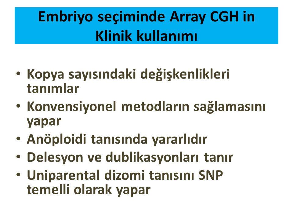 Embriyo seçiminde Array CGH in Klinik kullanımı Kopya sayısındaki değişkenlikleri tanımlar Konvensiyonel metodların sağlamasını yapar Anöploidi tanısı