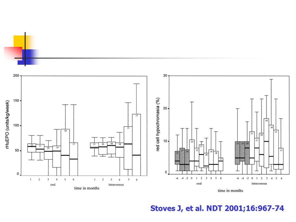 IV demir uygulaması HD HASTALARI TSAT <% 20 Ferritin <100 ng/ml Her HD seansında 100-125 mg IV demir Toplam 8-10 doz Her hafta 25-125 mg IV demir Her HD seansında 100-125 mg IV demir Toplam 8-10 doz TSAT <% 20 Ferritin <100 ng/ml TSAT >% 20 Ferritin >100 ng/ml IV demir tedavisi 3 ay kesilmelidir TSAT >% 50 Ferritin >800 ng/ml