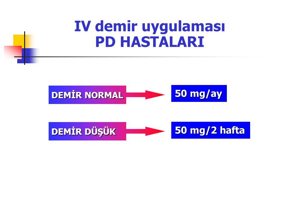 IV demir uygulaması PD HASTALARI DEMİR NORMAL DEMİR DÜŞÜK 50 mg/ay 50 mg/2 hafta