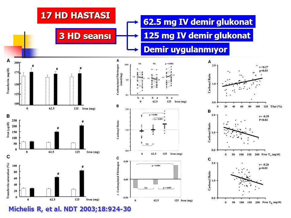 17 HD HASTASI 3 HD seansı 62.5 mg IV demir glukonat 125 mg IV demir glukonat Demir uygulanmıyor Michelis R, et al. NDT 2003;18:924-30