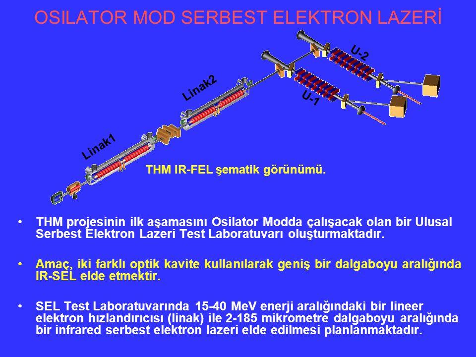 ELEKTRON DEMET PARAMETRELERİ Enerji [MeV]15-40 Paketçik Yükü [pC]80120 Mikro Paketçik Süresi [ps]1-10 Mikro Paketçik Tekrarlama Frekansı[MHz]13 (77 ns) Ortalama Akım [mA]11.6 Makro Atma Süresi [ms]Cw/ayarlanabilir Normalize Enine Emittance [mm mrad] (rms)≤20 Normalize Boyuna Emittance [keV ps] (rms)≤100