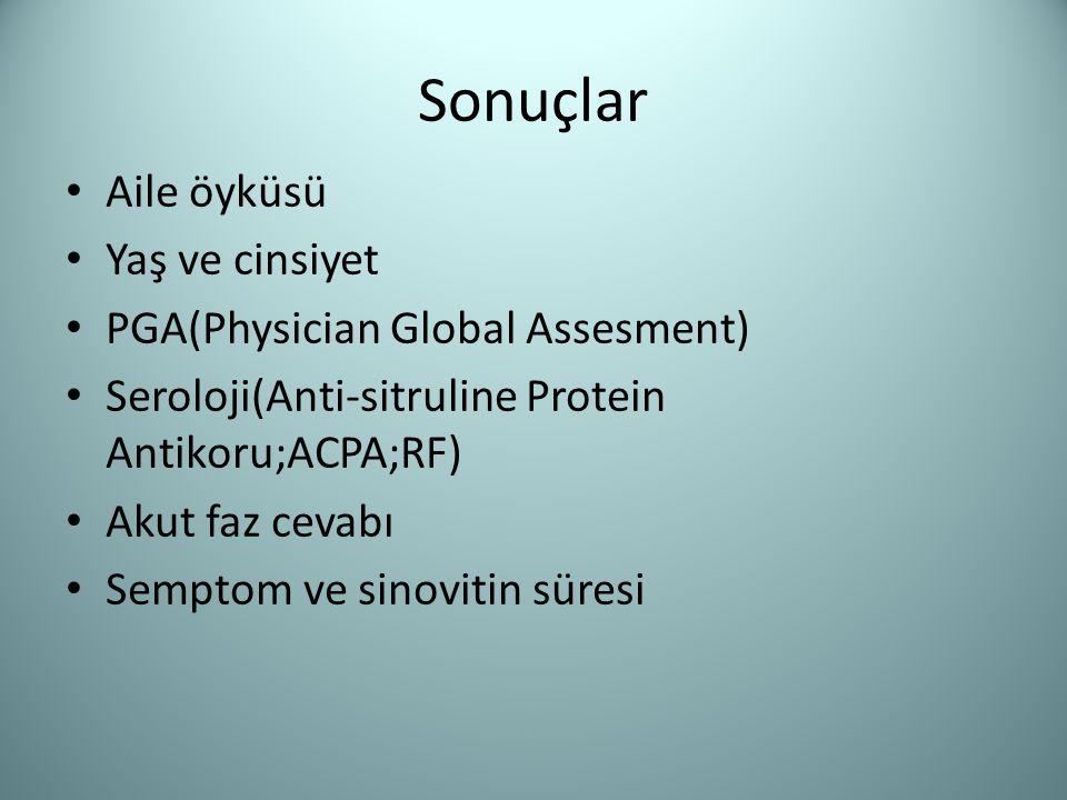Sonuçlar Aile öyküsü Yaş ve cinsiyet PGA(Physician Global Assesment) Seroloji(Anti-sitruline Protein Antikoru;ACPA;RF) Akut faz cevabı Semptom ve sino
