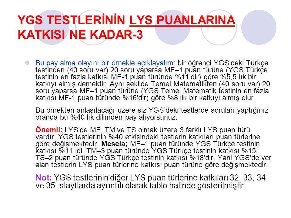 YGS TESTLERİNİN LYS PUANLARINA KATKISI NE KADAR-3 Bu pay alma olayını bir örnekle açıklayalım: bir öğrenci YGS'deki Türkçe testinden (40 soru var) 20