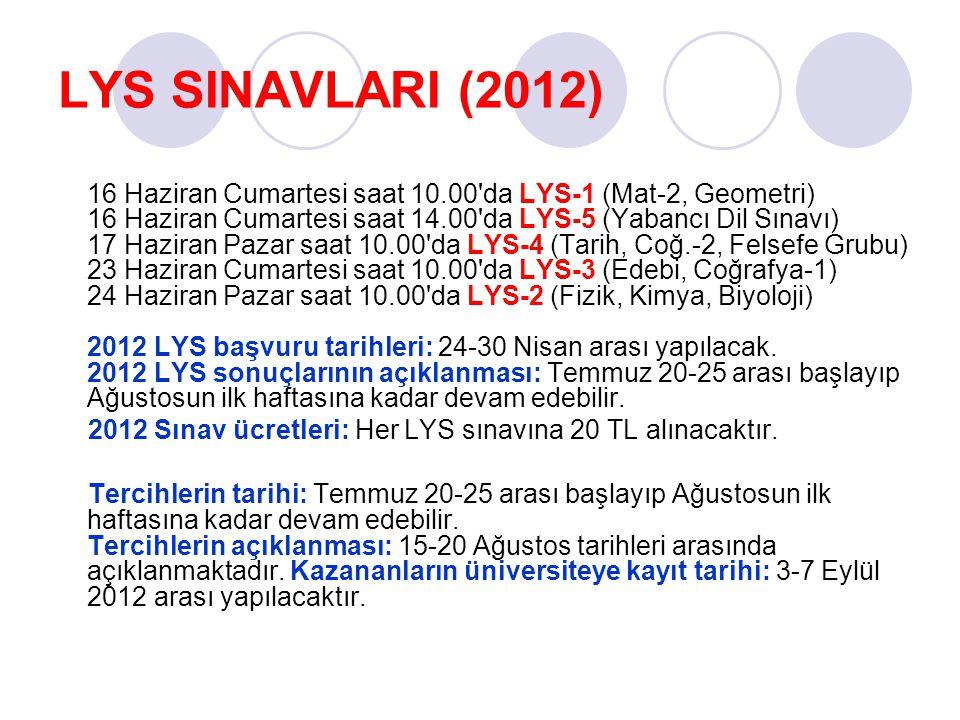 LYS SINAVLARI (2012) 16 Haziran Cumartesi saat 10.00'da LYS-1 (Mat-2, Geometri) 16 Haziran Cumartesi saat 14.00'da LYS-5 (Yabancı Dil Sınavı) 17 Hazir