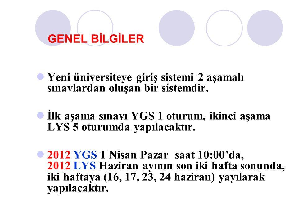Yeni üniversiteye giriş sistemi 2 aşamalı sınavlardan oluşan bir sistemdir. İlk aşama sınavı YGS 1 oturum, ikinci aşama LYS 5 oturumda yapılacaktır. 2