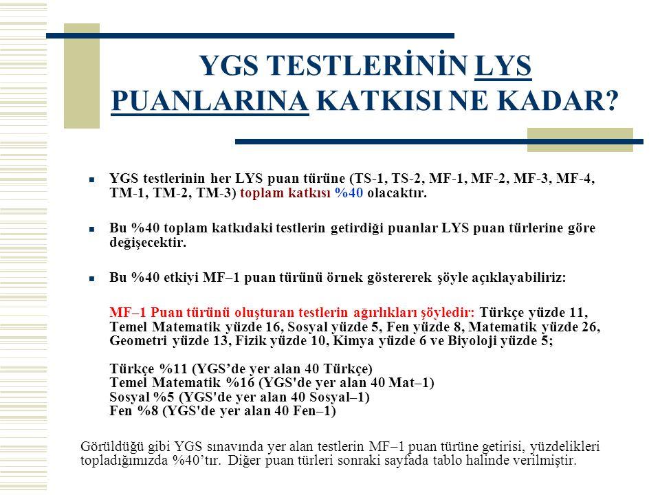 YGS TESTLERİNİN LYS PUANLARINA KATKISI NE KADAR? YGS testlerinin her LYS puan türüne (TS-1, TS-2, MF-1, MF-2, MF-3, MF-4, TM-1, TM-2, TM-3) toplam kat