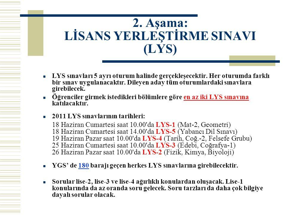 2. Aşama: LİSANS YERLEŞTİRME SINAVI (LYS) LYS sınavları 5 ayrı oturum halinde gerçekleşecektir. Her oturumda farklı bir sınav uygulanacaktır. Dileyen