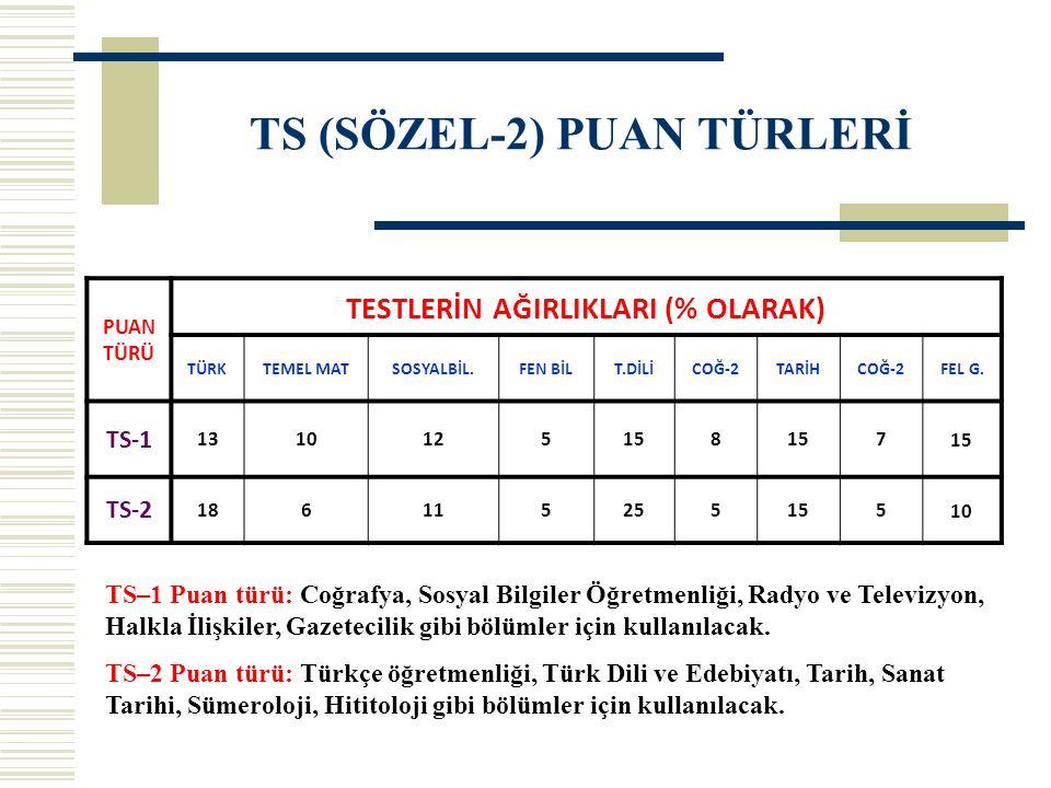 TS (SÖZEL-2) PUAN TÜRLERİ PUAN TÜRÜ TESTLERİN AĞIRLIKLARI (% OLARAK) TÜRKTEMEL MATSOSYALBİL.FEN BİLT.DİLİCOĞ-2TARİHCOĞ-2FEL G. TS-1 1310125158 7 TS-2