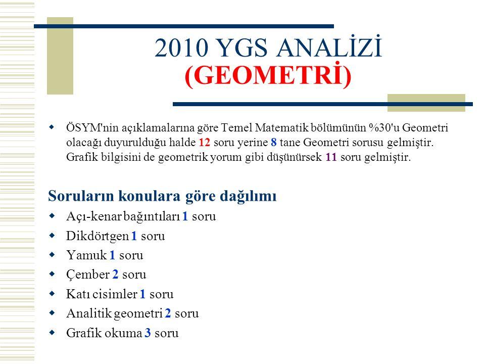 2010 YGS ANALİZİ (GEOMETRİ)  ÖSYM'nin açıklamalarına göre Temel Matematik bölümünün %30'u Geometri olacağı duyurulduğu halde 12 soru yerine 8 tane Ge
