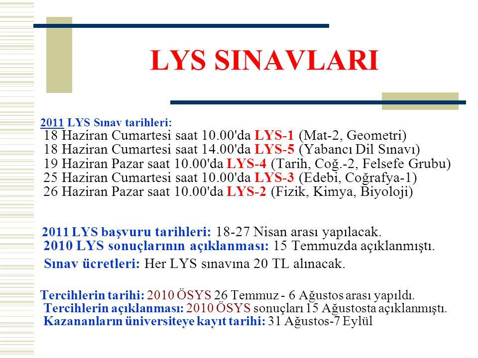 LYS SINAVLARI 2011 LYS Sınav tarihleri: 18 Haziran Cumartesi saat 10.00'da LYS-1 (Mat-2, Geometri) 18 Haziran Cumartesi saat 14.00'da LYS-5 (Yabancı D