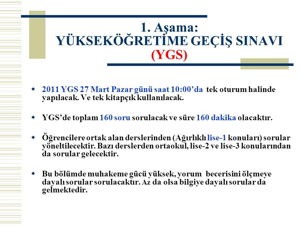 1. Aşama: YÜKSEKÖĞRETİME GEÇİŞ SINAVI (YGS)  2011 YGS 27 Mart Pazar günü saat 10:00'da tek oturum halinde yapılacak. Ve tek kitapçık kullanılacak. 