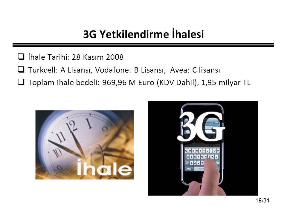18/31 3G Yetkilendirme İhalesi  İhale Tarihi: 28 Kasım 2008  Turkcell: A Lisansı, Vodafone: B Lisansı, Avea: C lisansı  Toplam ihale bedeli: 969,96