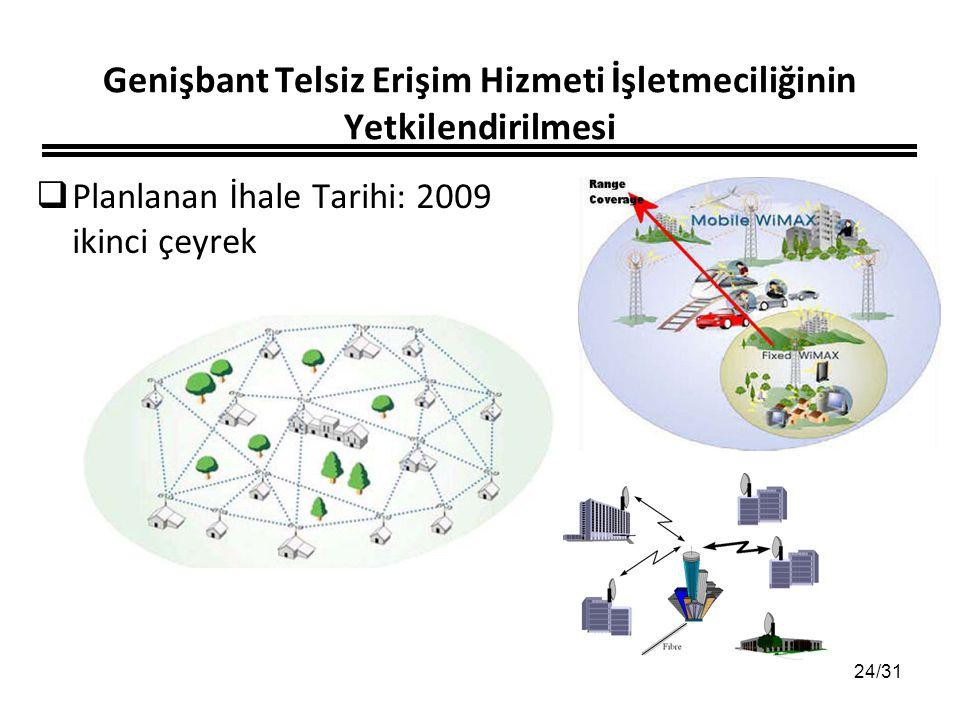 24/31 Genişbant Telsiz Erişim Hizmeti İşletmeciliğinin Yetkilendirilmesi  Planlanan İhale Tarihi: 2009 ikinci çeyrek