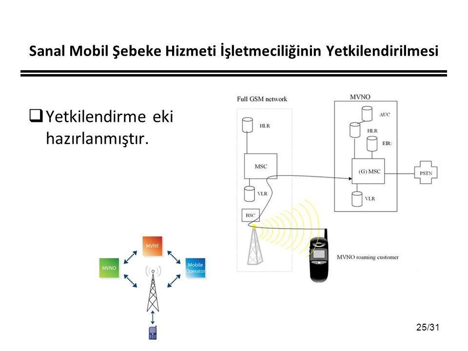 25/31 Sanal Mobil Şebeke Hizmeti İşletmeciliğinin Yetkilendirilmesi  Yetkilendirme eki hazırlanmıştır.