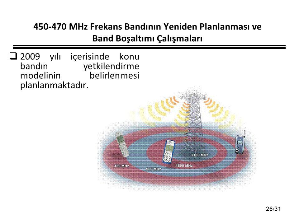 26/31 450-470 MHz Frekans Bandının Yeniden Planlanması ve Band Boşaltımı Çalışmaları  2009 yılı içerisinde konu bandın yetkilendirme modelinin belirl