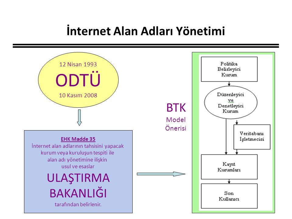 27/31 İnternet Alan Adları Yönetimi 12 Nisan 1993 ODTÜ 10 Kasım 2008 EHK Madde 35 İnternet alan adlarının tahsisini yapacak kurum veya kuruluşun tespi
