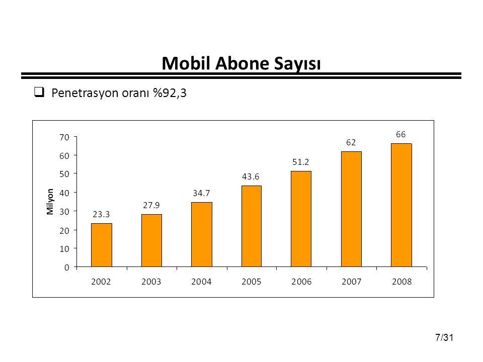 7/31 Mobil Abone Sayısı  Penetrasyon oranı %92,3