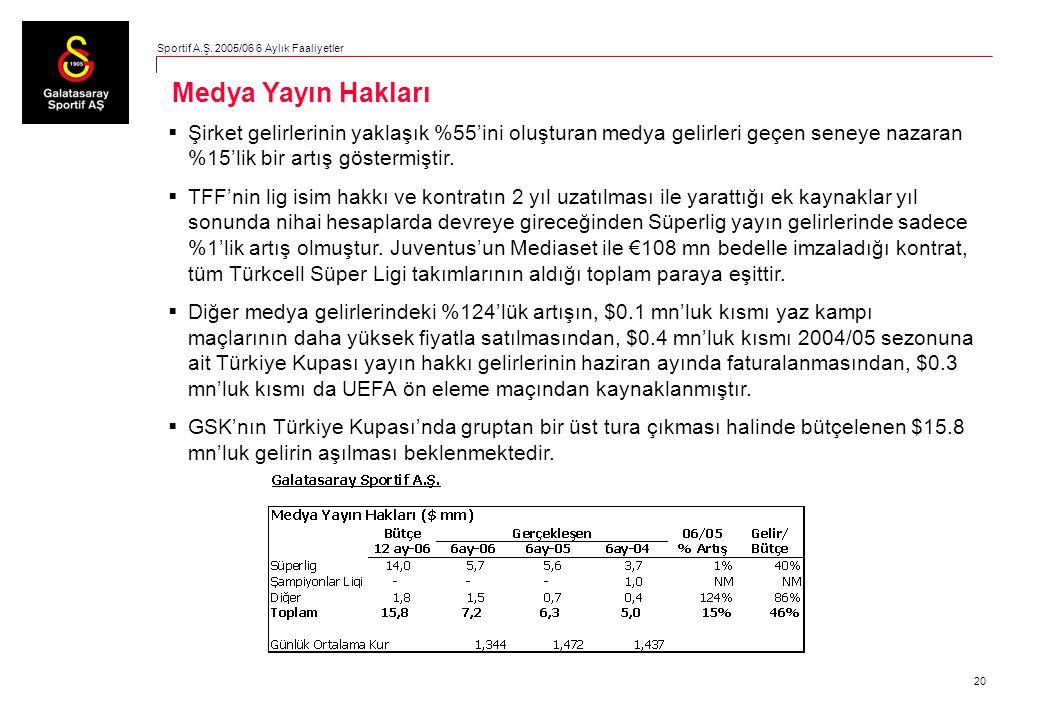20  Şirket gelirlerinin yaklaşık %55'ini oluşturan medya gelirleri geçen seneye nazaran %15'lik bir artış göstermiştir.  TFF'nin lig isim hakkı ve k