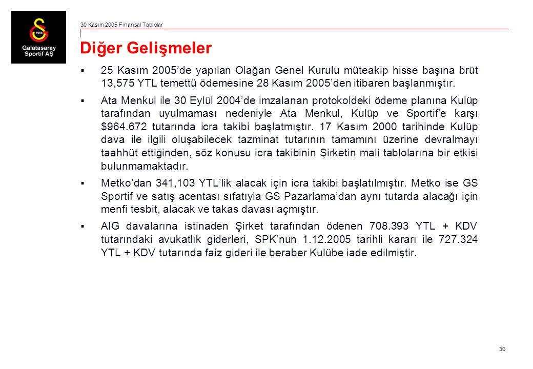 30 Diğer Gelişmeler  25 Kasım 2005'de yapılan Olağan Genel Kurulu müteakip hisse başına brüt 13,575 YTL temettü ödemesine 28 Kasım 2005'den itibaren