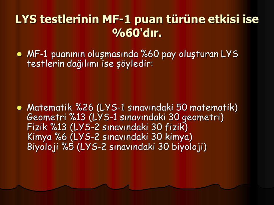 LYS testlerinin MF-1 puan türüne etkisi ise %60 dır.