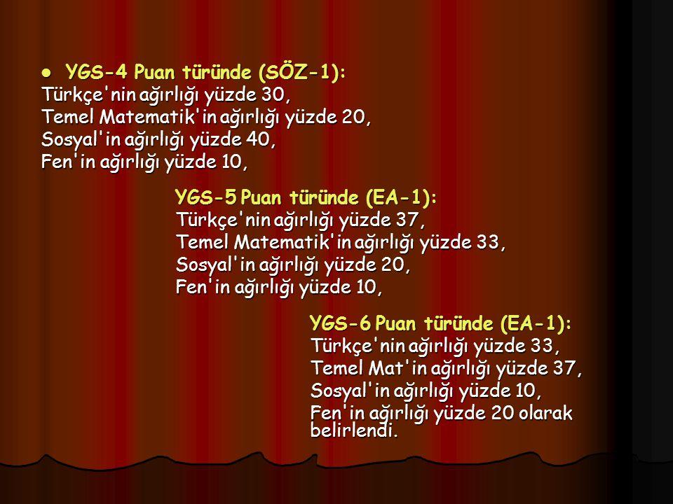YGS-4 Puan türünde (SÖZ-1): YGS-4 Puan türünde (SÖZ-1): Türkçe nin ağırlığı yüzde 30, Temel Matematik in ağırlığı yüzde 20, Sosyal in ağırlığı yüzde 40, Fen in ağırlığı yüzde 10, YGS-5 Puan türünde (EA-1): Türkçe nin ağırlığı yüzde 37, Temel Matematik in ağırlığı yüzde 33, Sosyal in ağırlığı yüzde 20, Fen in ağırlığı yüzde 10, YGS-6 Puan türünde (EA-1): Türkçe nin ağırlığı yüzde 33, Temel Mat in ağırlığı yüzde 37, Sosyal in ağırlığı yüzde 10, Fen in ağırlığı yüzde 20 olarak belirlendi.