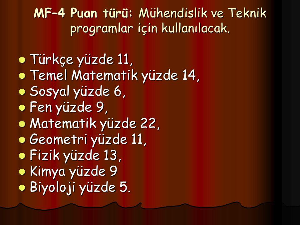 MF–4 Puan türü: Mühendislik ve Teknik programlar için kullanılacak.