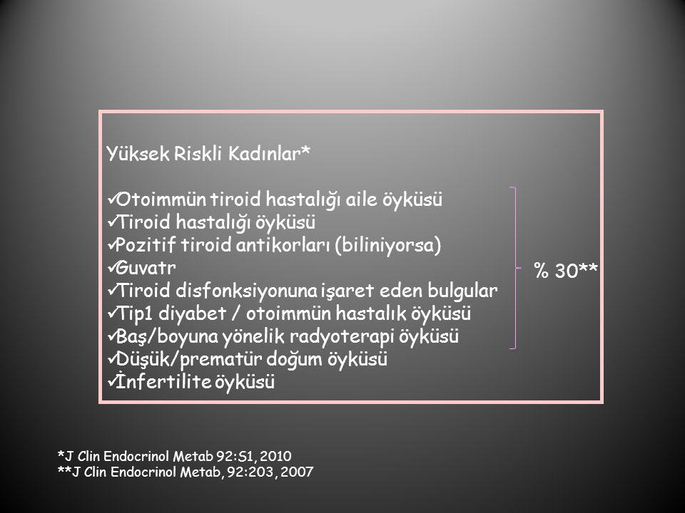 Yüksek Riskli Kadınlar* Otoimmün tiroid hastalığı aile öyküsü Tiroid hastalığı öyküsü Pozitif tiroid antikorları (biliniyorsa) Guvatr Tiroid disfonksi