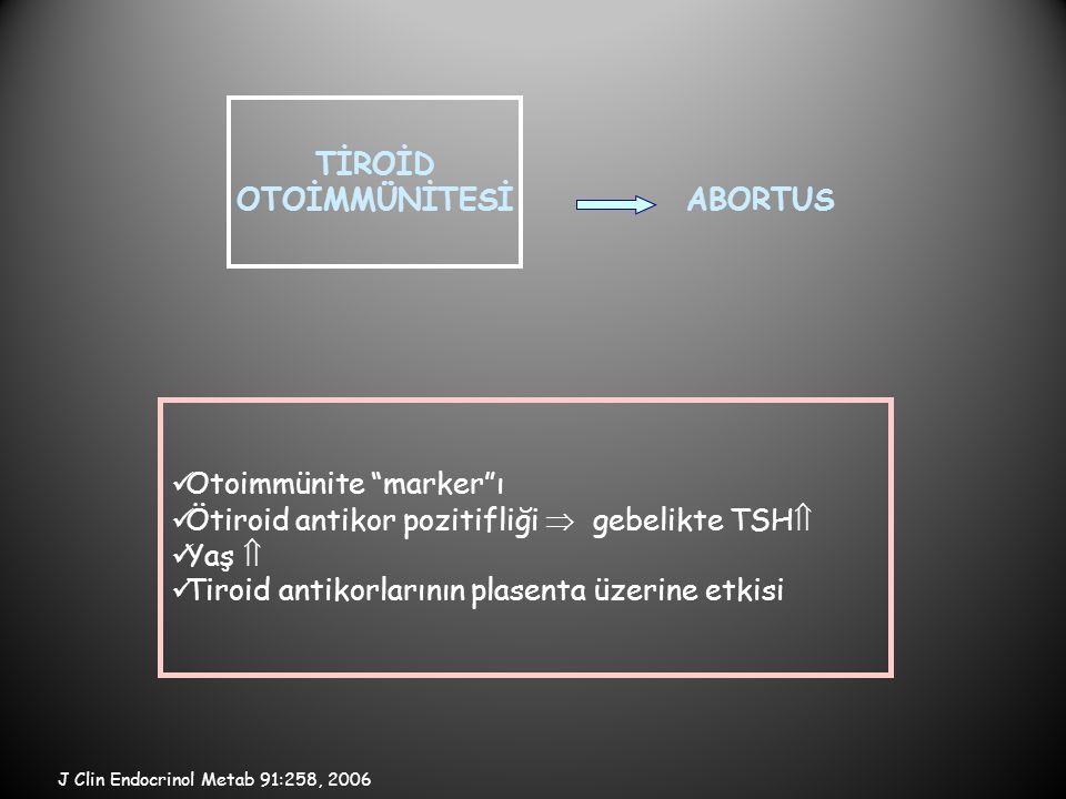 """TİROİD OTOİMMÜNİTESİ ABORTUS Otoimmünite """"marker""""ı Ötiroid antikor pozitifliği  gebelikte TSH  Yaş  Tiroid antikorlarının plasenta üzerine etkisi J"""