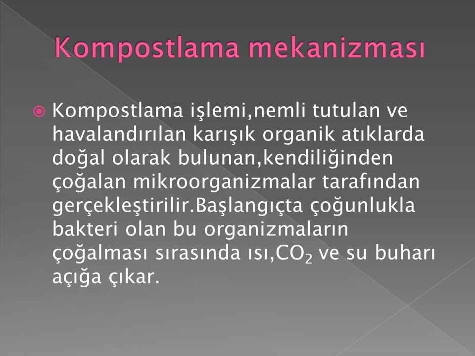  Kompostlama işlemi,nemli tutulan ve havalandırılan karışık organik atıklarda doğal olarak bulunan,kendiliğinden çoğalan mikroorganizmalar tarafından