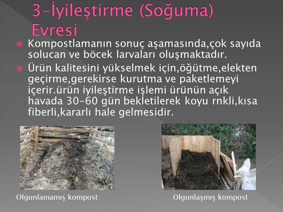  Kompostlamanın sonuç aşamasında,çok sayıda solucan ve böcek larvaları oluşmaktadır.  Ürün kalitesini yükselmek için,öğütme,elekten geçirme,gerekirs