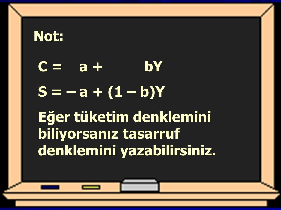 İspat: C = a + bY S = – a + (1 – b)Y C + S = 0 + bY + (1 – b)Y C + S = (b + 1 – b) Y C + S = Y