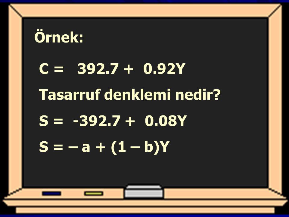 C = a + bY S = – a + (1 – b)Y Eğer tüketim denklemini biliyorsanız tasarruf denklemini yazabilirsiniz.