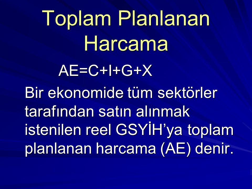 Toplam Harcama Fonksiyonu AE=C+I+G+X AE=C+I+G+X