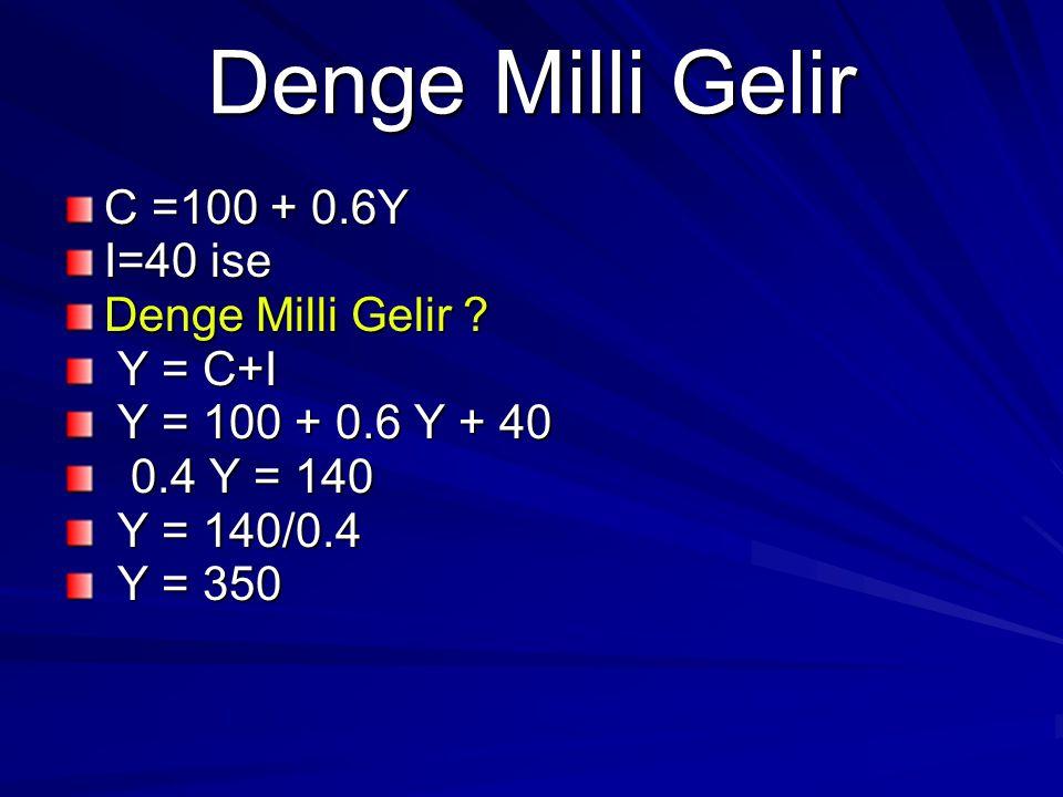AE 45 0 500 GSMH (Y) Toplam Harcamalar (Milyon YTL) AE > Y Gelir Artar AE< Y Gelir Azalır DENGE MİLLİ GELİR E0E0E0E0
