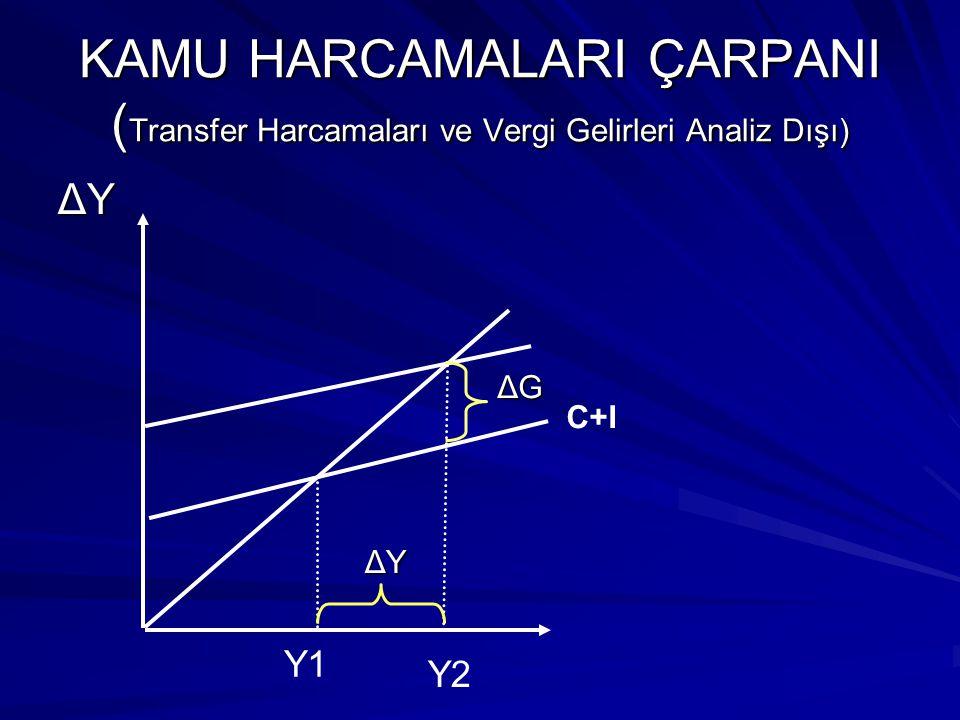 .9.8.75.67.5 10 5 4 3 2 MPC Çarpan MPC ve Çarpan