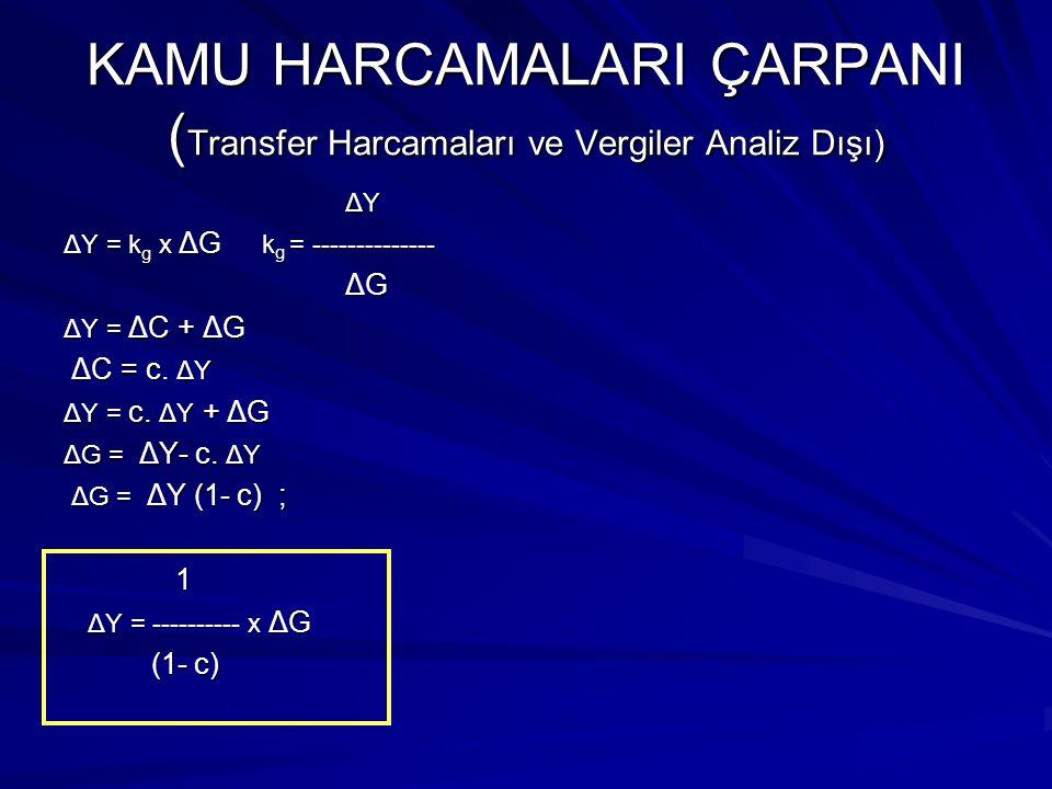 KAMU HARCAMALARI ÇARPANI ( Transfer Harcamaları ve Vergi Gelirleri Analiz Dışı) Y1 Y2 ΔYΔYΔYΔY ΔYΔYΔYΔY ΔGΔGΔGΔG C+I