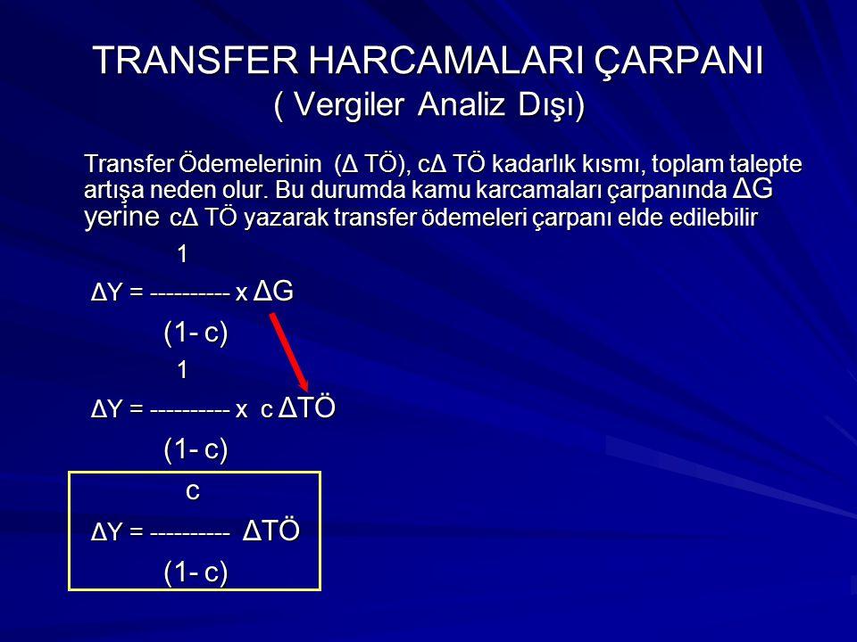 KAMU HARCAMALARI ÇARPANI ( Transfer Harcamaları ve Vergiler Analiz Dışı) ΔY ΔY ΔY = k g x ΔG k g = -------------- ΔG ΔG ΔY = ΔC + ΔG ΔC = c.